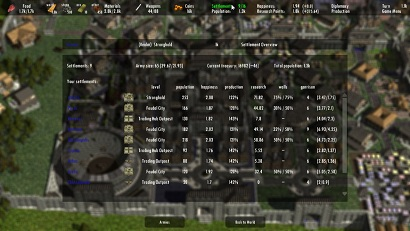Screenshot 17 (Settlement Overview)