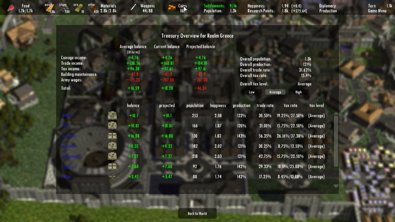 Large screenshot 18 (Treasury Overview)