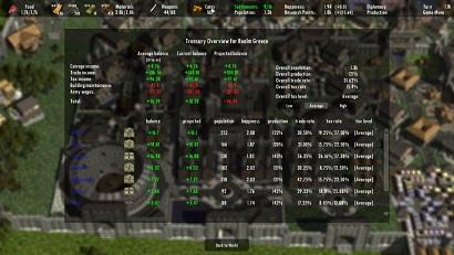 Screenshot 18 (Treasury Overview)